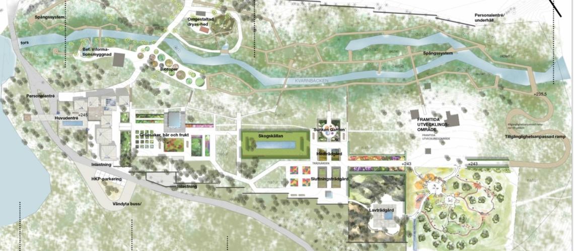 Utvecklingsplanen är framtagen av landskapsarkitekt Ulf Nordfjell och Ramböll.